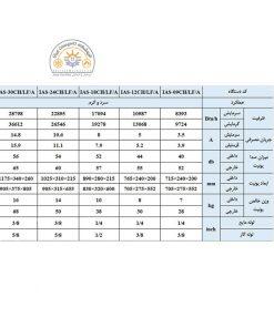 اطلاعات کولر گازی ایران رادیاتور 18000 سرد و گرم A